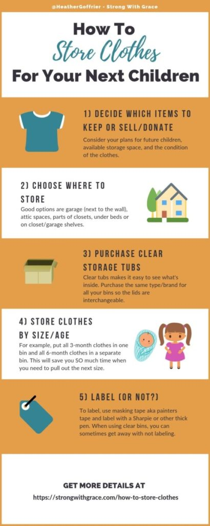 Infographic-How-To-Store-Clothes-1-410x1024